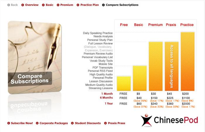 chinesepod-plans.jpg